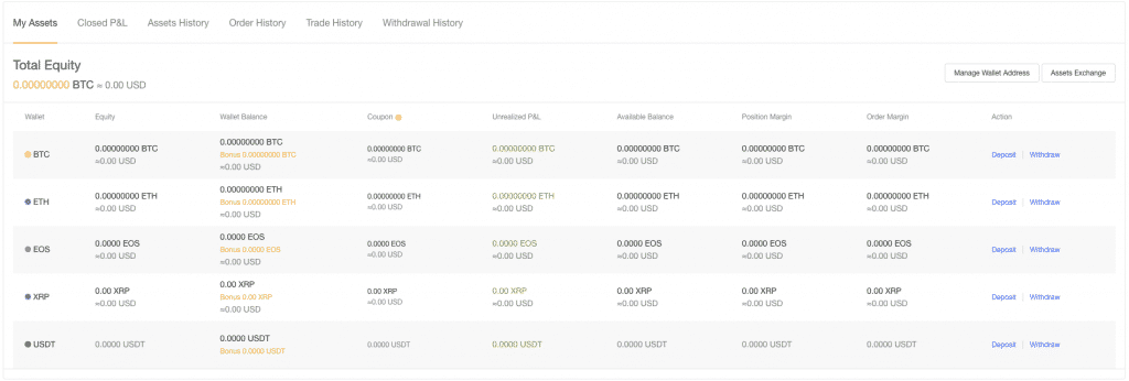 bybit short altcoin exchange screenshot