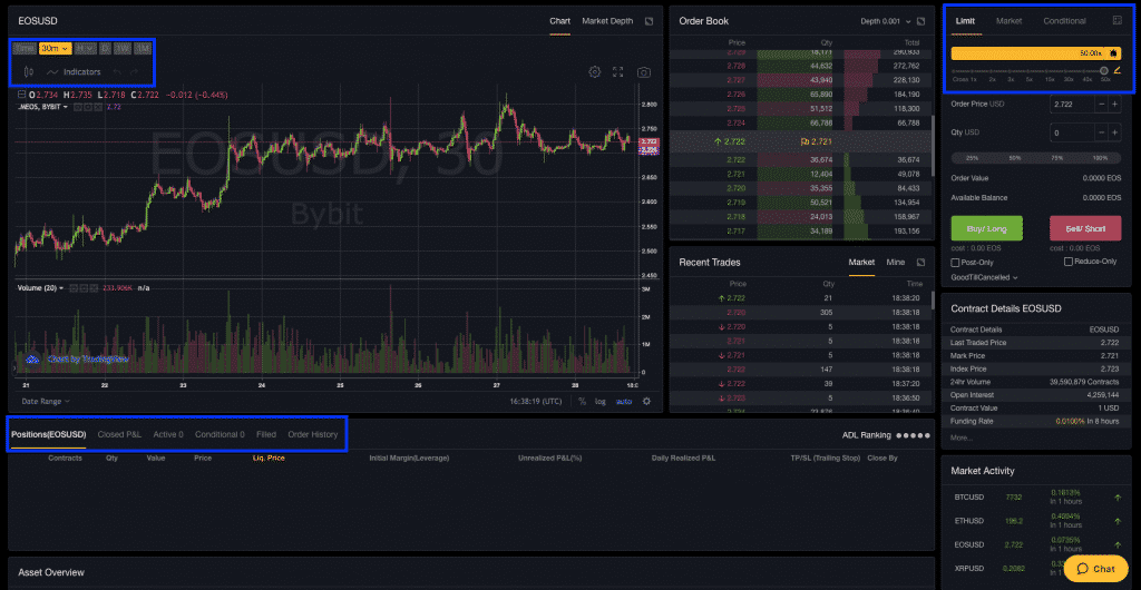 altcoin trading interface on bybit screenshot