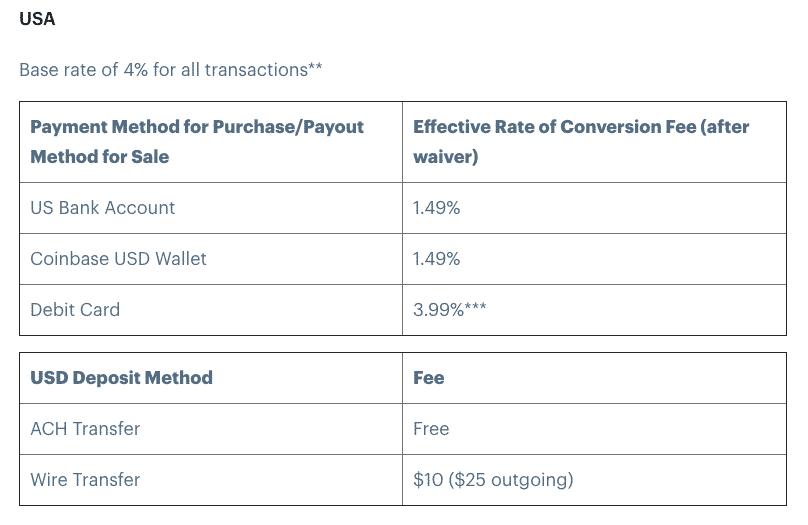 coinbase fee table screenshot
