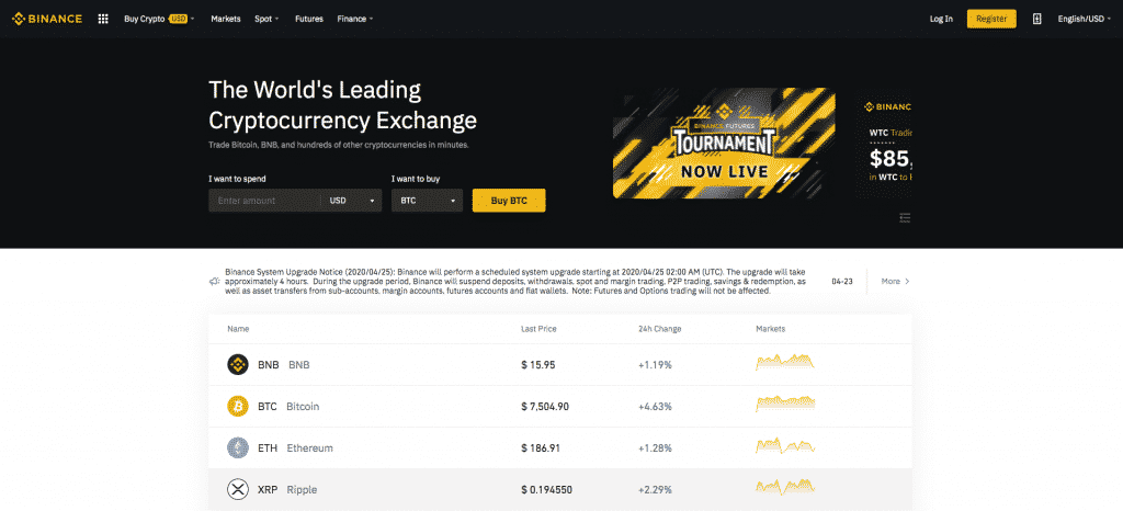 altcoin exchange review of binance