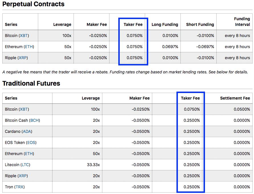 bitmex crypto trading fee screenshot