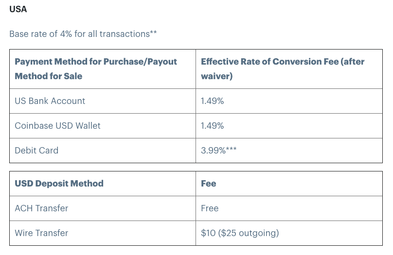 altcoin exchange reviews of coinbase credit card fees