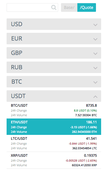 currency pairs on cex.io
