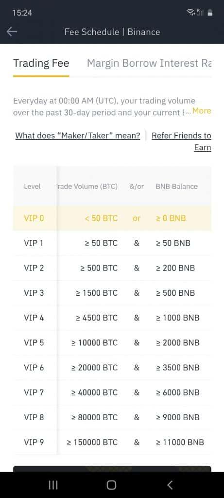 binance trading app fees