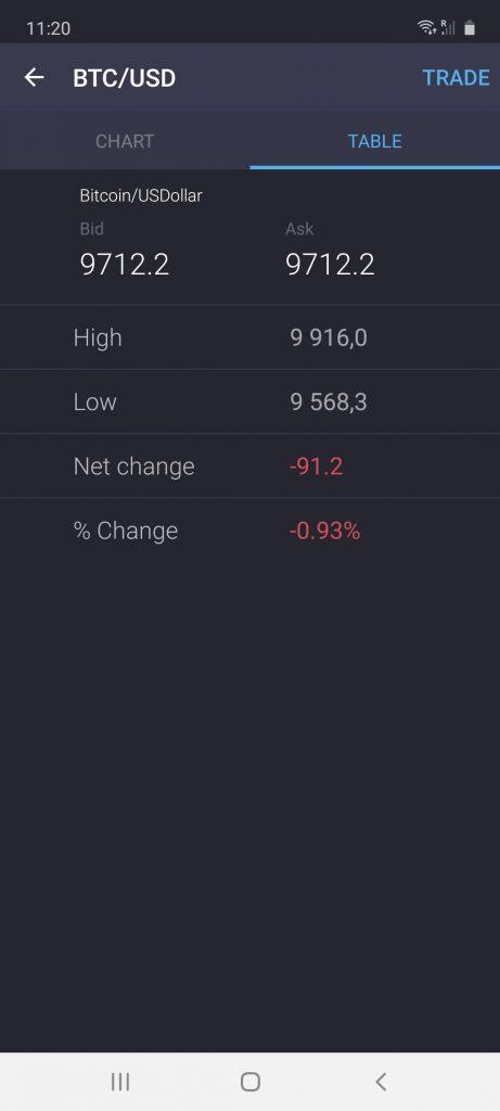 prime xbt trading interface screenshot