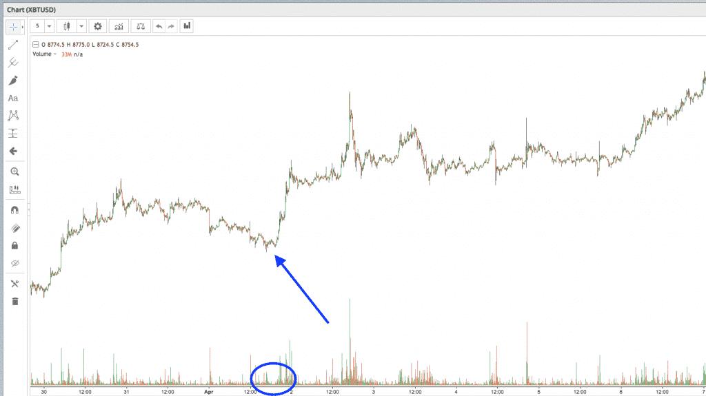 bitcoin crypto strategy screenshot
