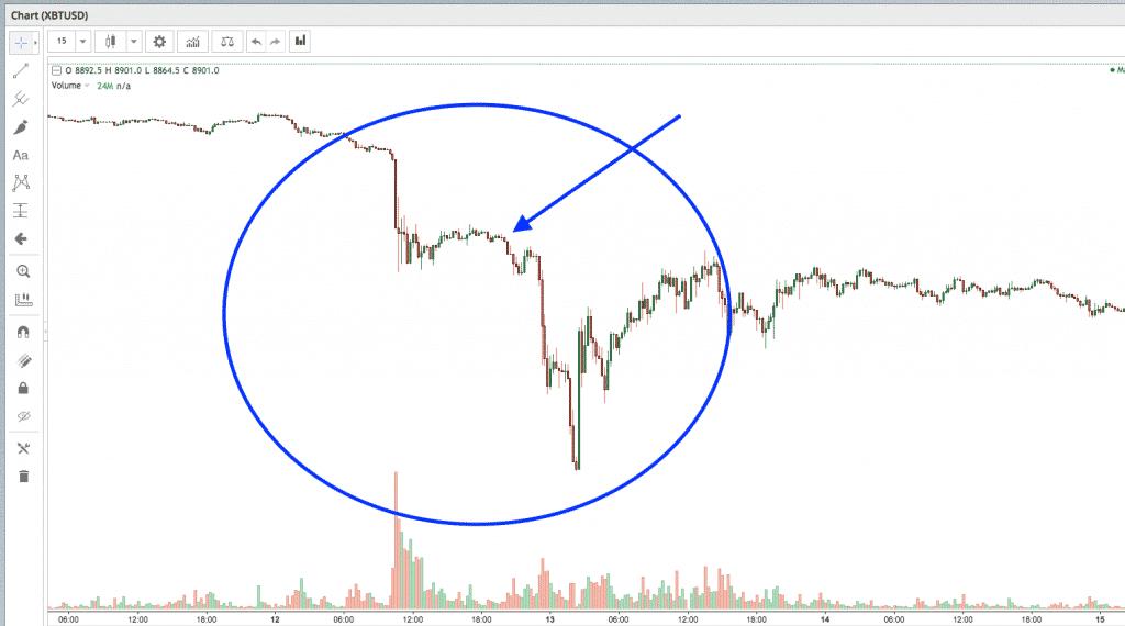 bitcoin trading stretegy screenshot