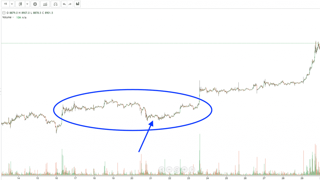 bitcoin chart screenshot