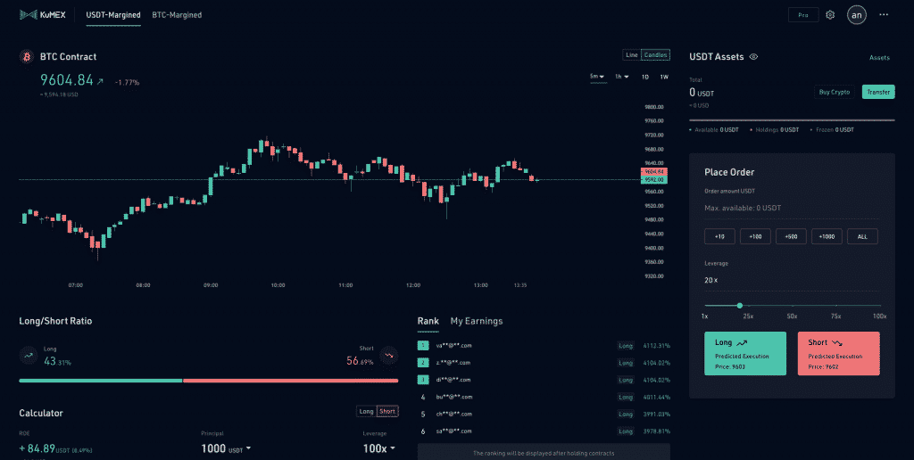 altcoin exchange reviews of kucoin trading interfaces