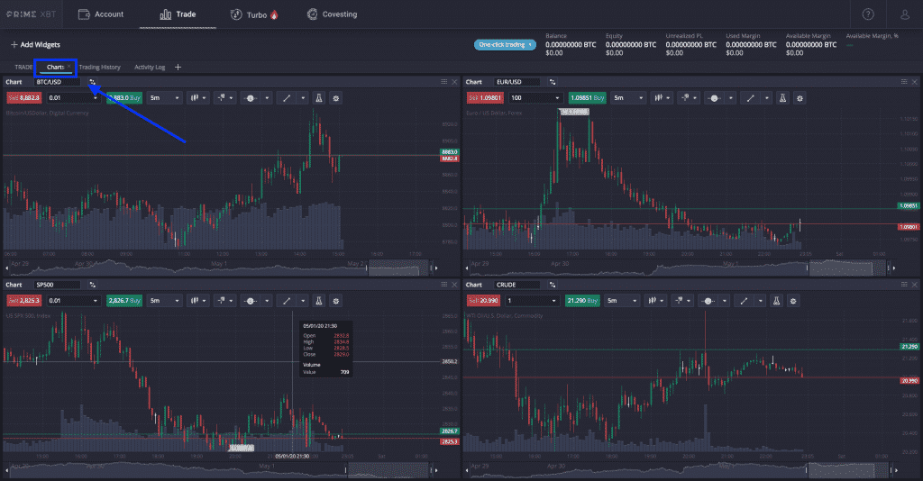 crypto leverage trading charts prime xbt screenshot