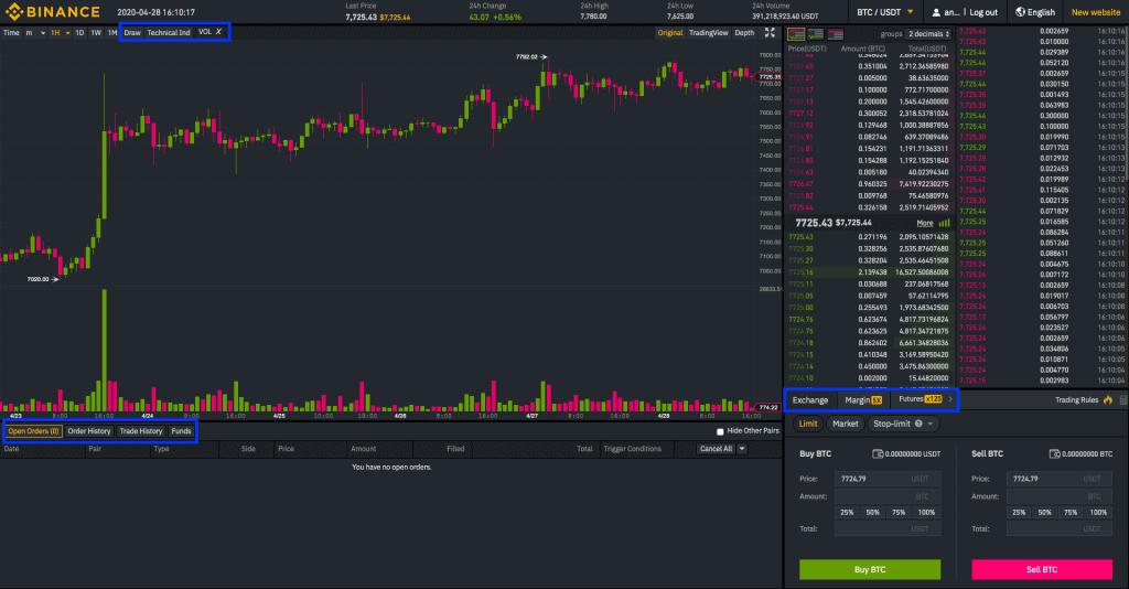 crypto trading for beginner on binance