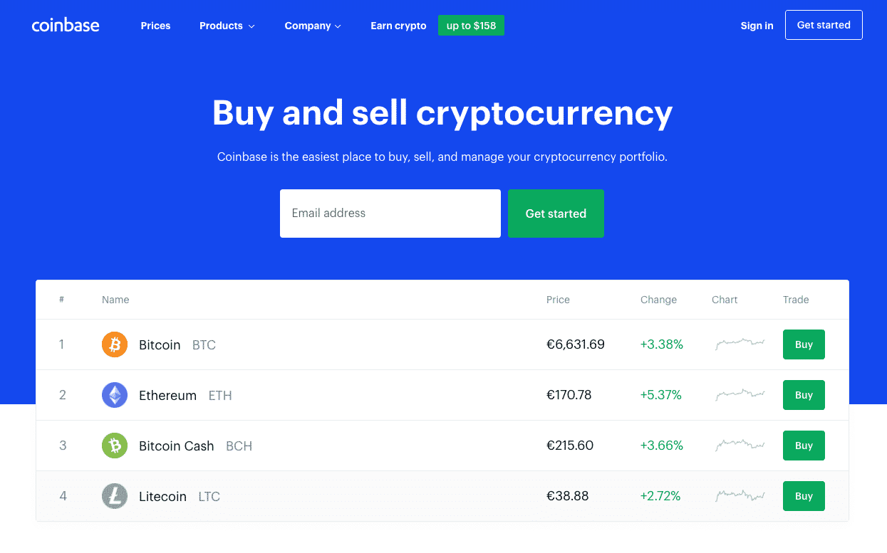 Most secure Cryptocurrency Exchanges 2020