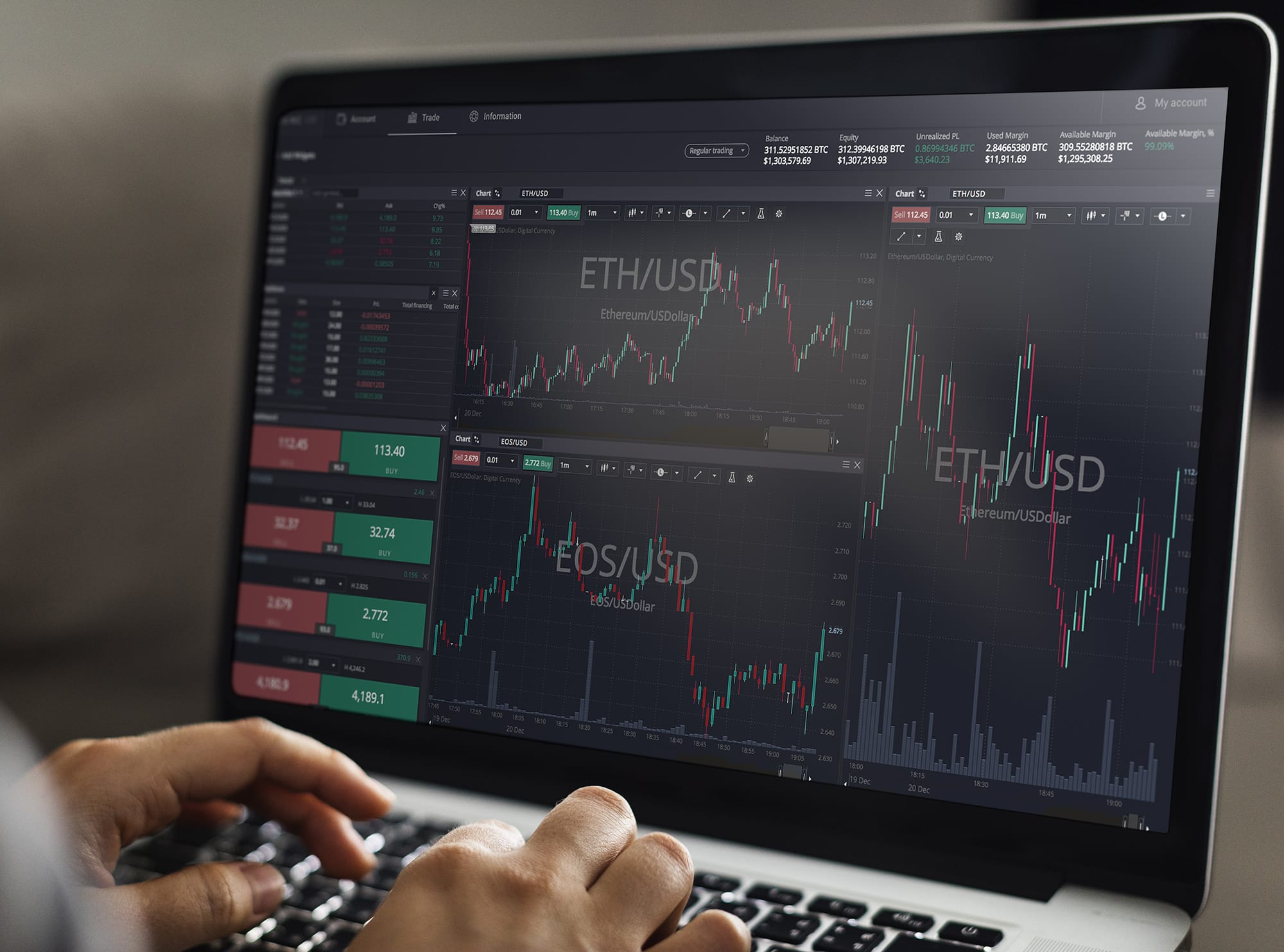 Make money trading Altcoins – How to trade Altcoins