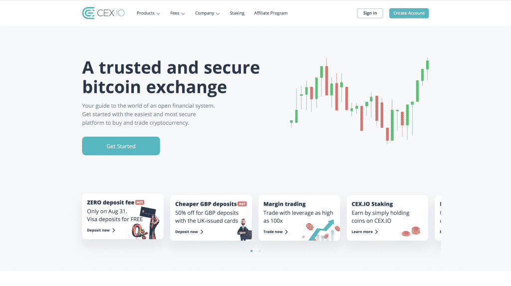 cheapest bitcoin exchange