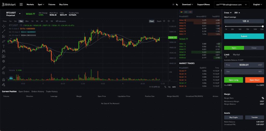 high leverage trading bitmart
